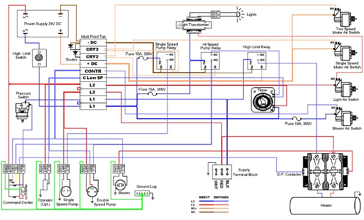 Bermuda Spa Wiring Diagram. hot tub wiring schematic free wiring diagram.  balboa circuit board marquis rg lezurr1a f 600 6273. no power to spa pump  twinsprings research institute. owners manual. 220v hot2002-acura-tl-radio.info
